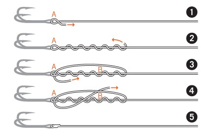 How-to Snell a Hook