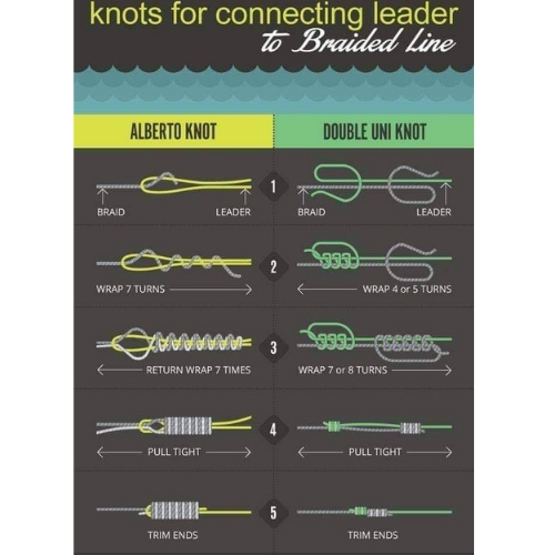 How To- Connect a Leader to Braided Line